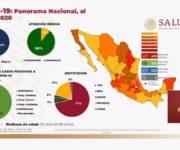 México vive su primer día en contingencia sanitaria fase 2 y la cantidad de casos de contagio se mantiene al alza con 405